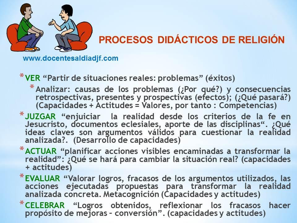 procesos didácticos de religión