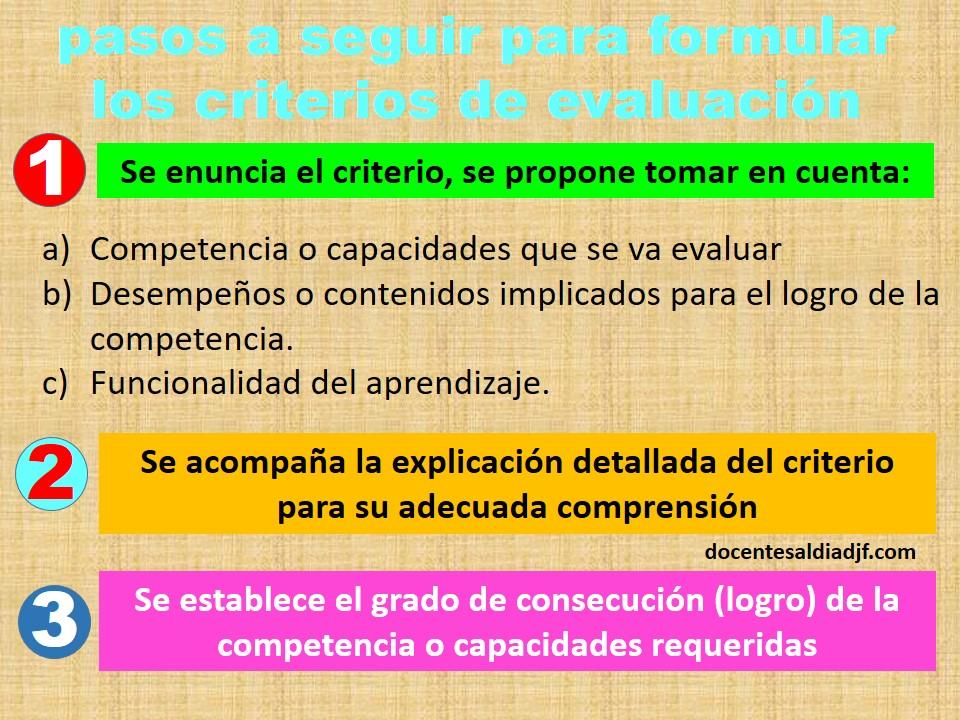 ¿Cómo formular los criterios de evaluación?